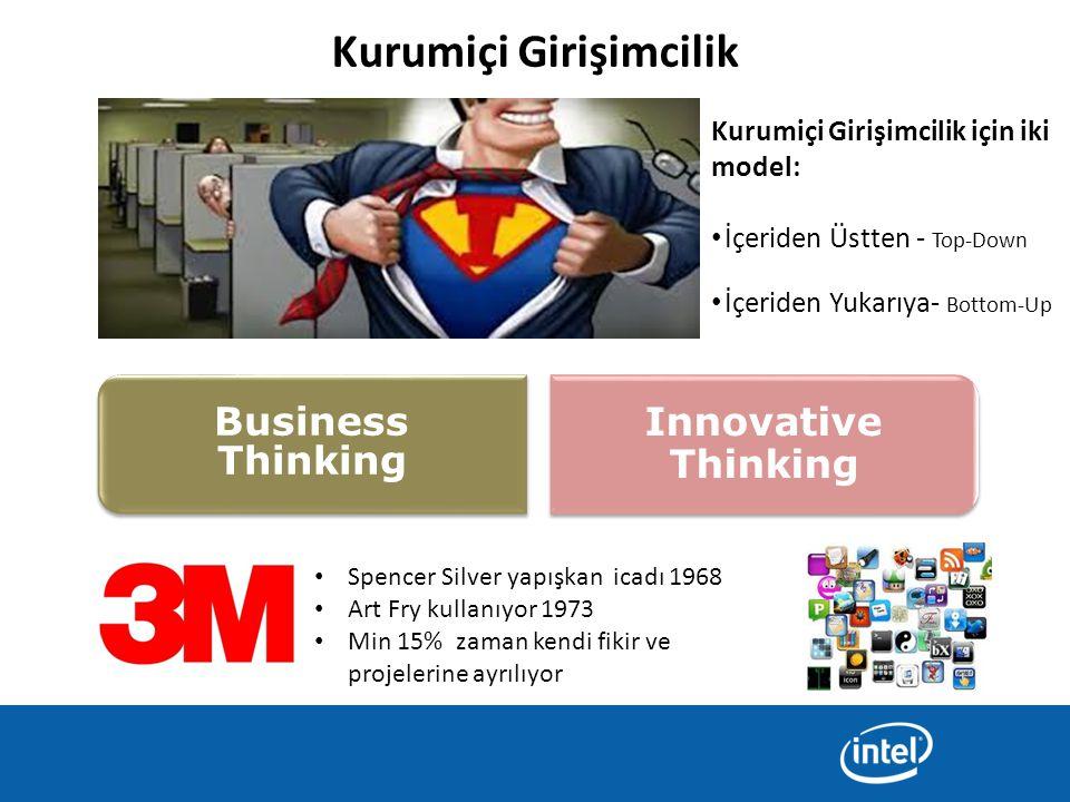 Kurumiçi Girişimcilik Business Thinking Innovative Thinking Spencer Silver yapışkan icadı 1968 Art Fry kullanıyor 1973 Min 15% zaman kendi fikir ve pr