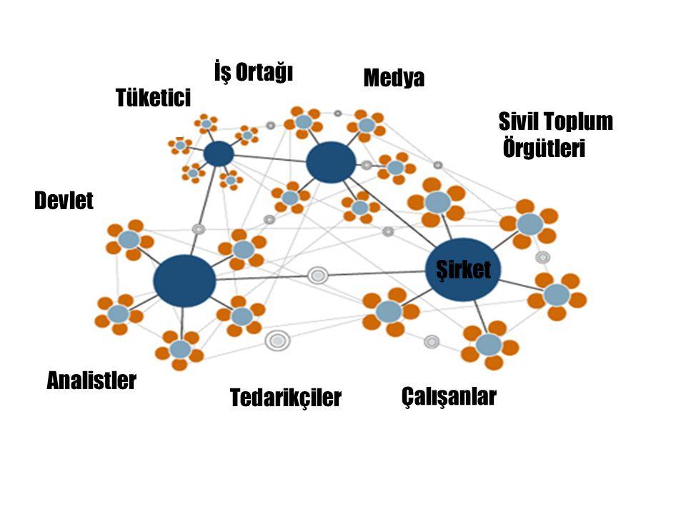 Tüketici İş Ortağı Medya Sivil Toplum Örgütleri Çalışanlar Tedarikçiler Devlet Analistler Şirket