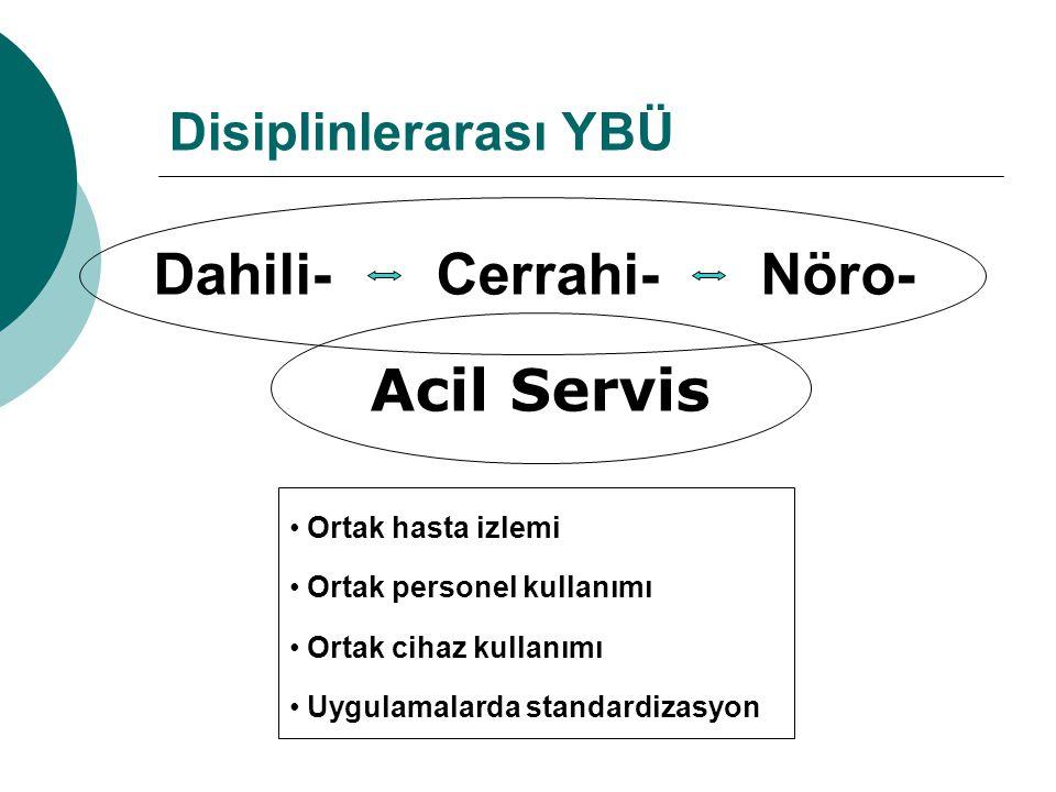 Disiplinlerarası YBÜ Dahili-Cerrahi-Nöro- Ortak hasta izlemi Ortak personel kullanımı Ortak cihaz kullanımı Uygulamalarda standardizasyon Acil Servis