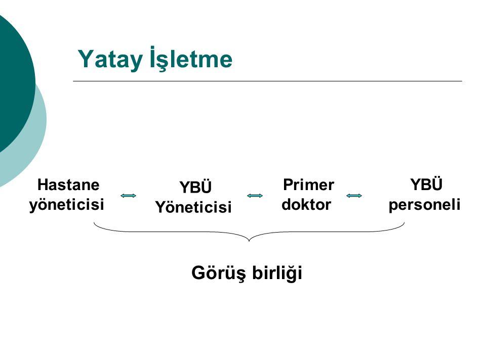Yatay İşletme Hastane yöneticisi YBÜ Yöneticisi Primer doktor YBÜ personeli Görüş birliği