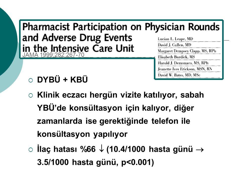  DYBÜ + KBÜ  Klinik eczacı hergün vizite katılıyor, sabah YBÜ'de konsültasyon için kalıyor, diğer zamanlarda ise gerektiğinde telefon ile konsültasyon yapılıyor  İlaç hatası %66  (10.4/1000 hasta günü  3.5/1000 hasta günü, p<0.001) JAMA 1999;282:267-70