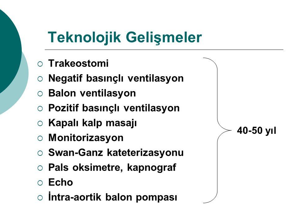 Teknolojik Gelişmeler  Trakeostomi  Negatif basınçlı ventilasyon  Balon ventilasyon  Pozitif basınçlı ventilasyon  Kapalı kalp masajı  Monitorizasyon  Swan-Ganz kateterizasyonu  Pals oksimetre, kapnograf  Echo  İntra-aortik balon pompası 40-50 yıl
