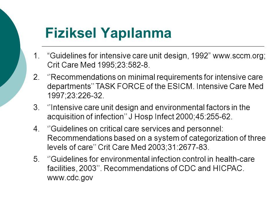 Fiziksel Yapılanma 1. Guidelines for intensive care unit design, 1992 www.sccm.org; Crit Care Med 1995;23:582-8.