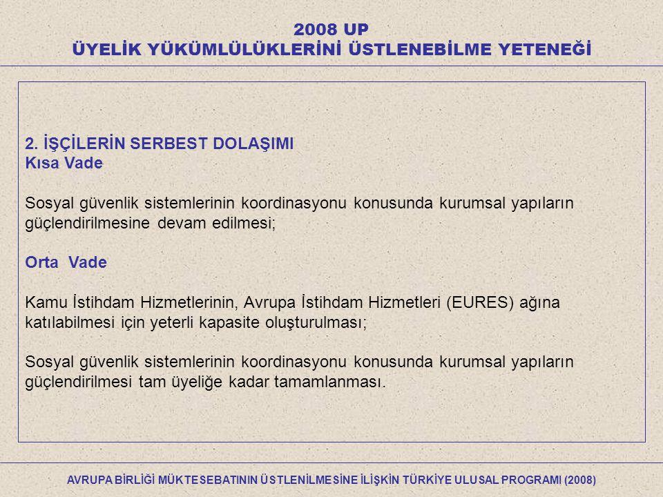 2008 UP ÜYELİK YÜKÜMLÜLÜKLERİNİ ÜSTLENEBİLME YETENEĞİ 2.