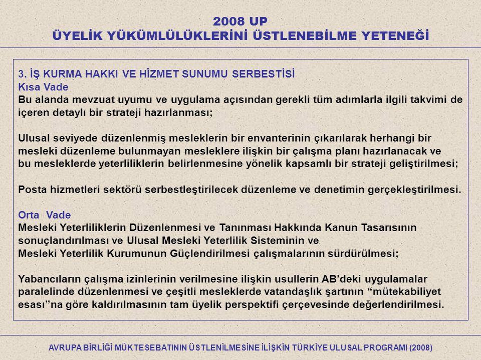 2008 UP ÜYELİK YÜKÜMLÜLÜKLERİNİ ÜSTLENEBİLME YETENEĞİ 3.