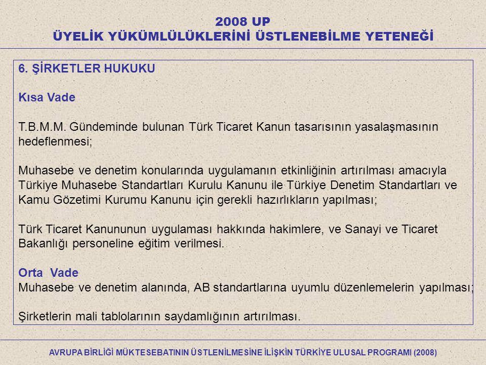 2008 UP ÜYELİK YÜKÜMLÜLÜKLERİNİ ÜSTLENEBİLME YETENEĞİ 6.