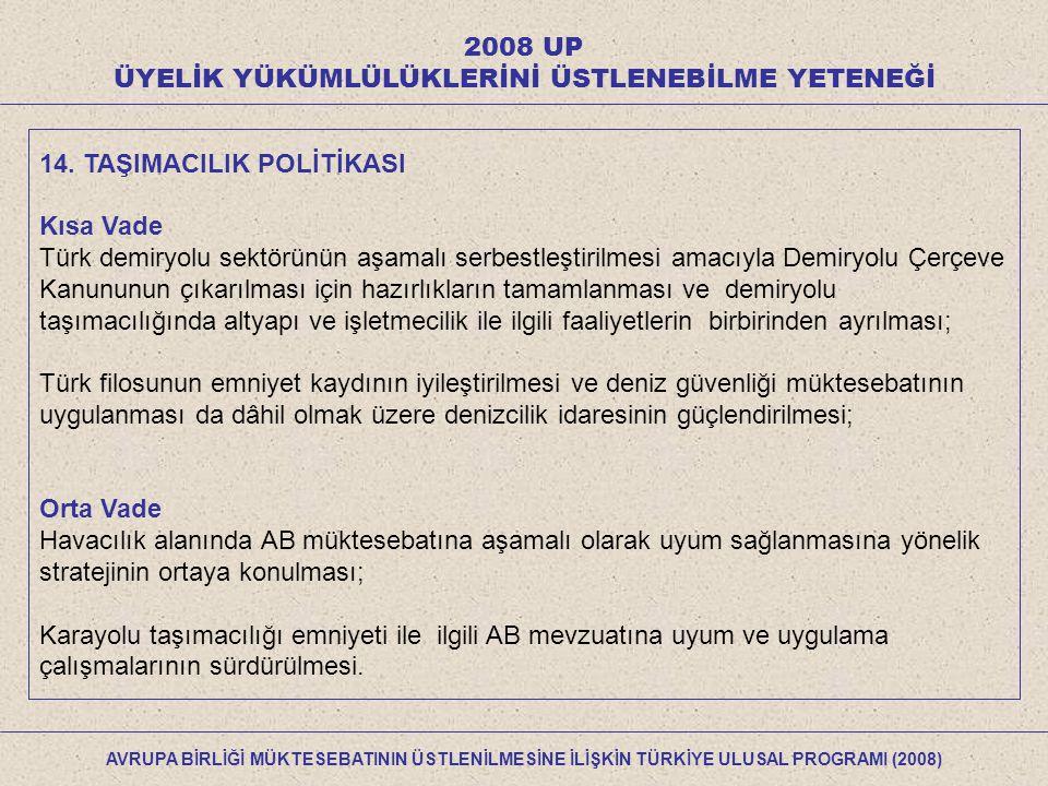 2008 UP ÜYELİK YÜKÜMLÜLÜKLERİNİ ÜSTLENEBİLME YETENEĞİ 14.