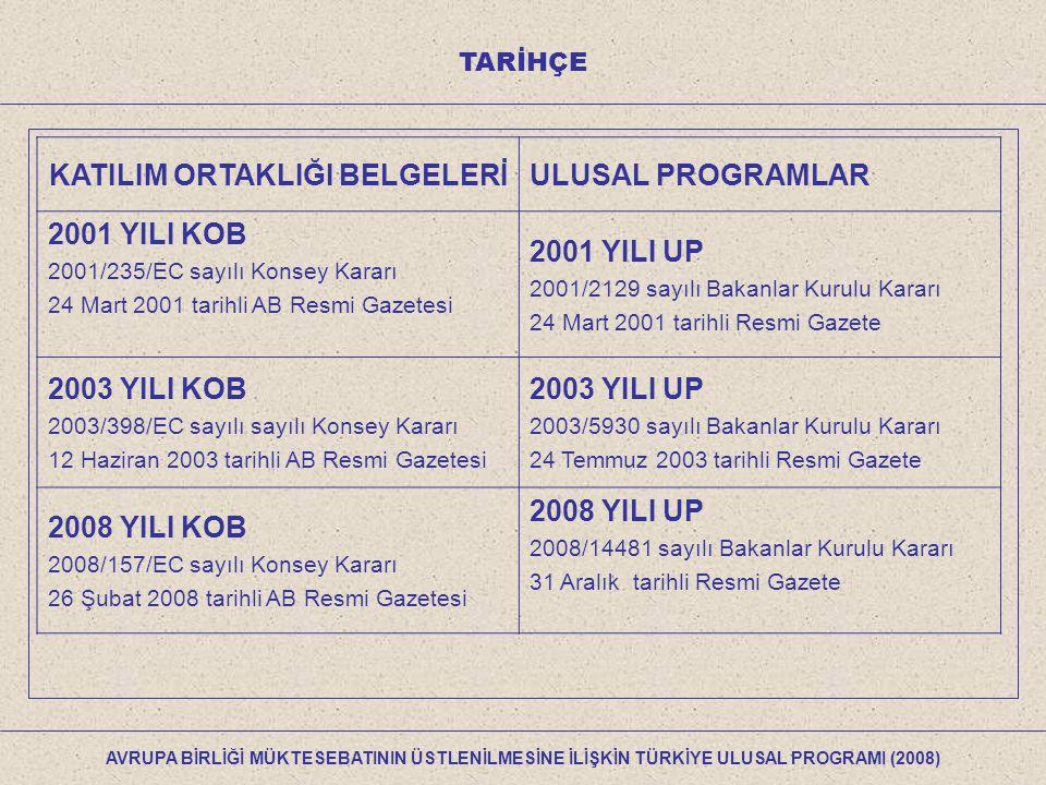 2008 UP ÜYELİK YÜKÜMLÜLÜKLERİNİ ÜSTLENEBİLME YETENEĞİ 5.