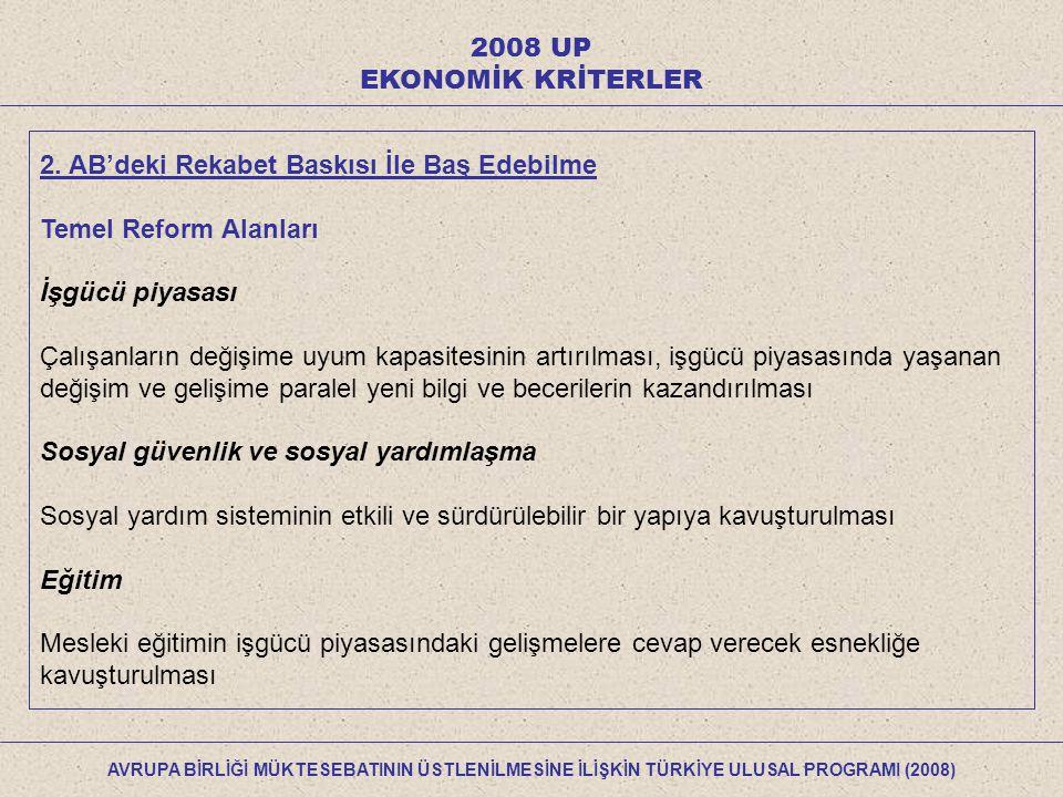 2008 UP ÜYELİK YÜKÜMLÜLÜKLERİNİ ÜSTLENEBİLME YETENEĞİ 8.