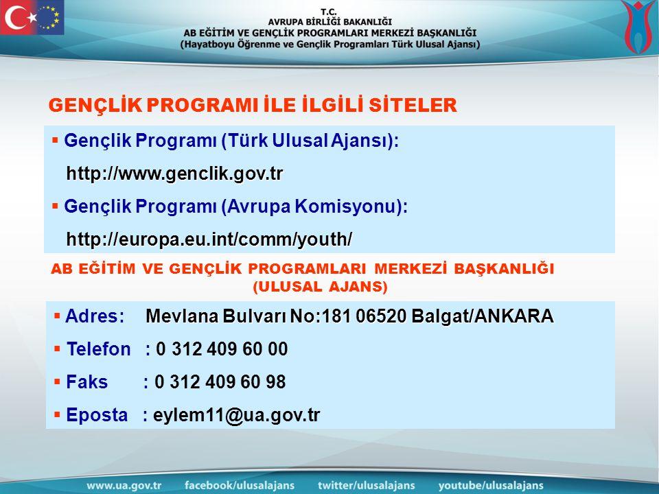 GENÇLİK PROGRAMI İLE İLGİLİ SİTELER  Gençlik Programı (Türk Ulusal Ajansı): http://www.genclik.gov.tr http://www.genclik.gov.tr  Gençlik Programı (Avrupa Komisyonu): http://europa.eu.int/comm/youth/ AB EĞİTİM VE GENÇLİK PROGRAMLARI MERKEZİ BAŞKANLIĞI (ULUSAL AJANS) Mevlana Bulvarı No:181 06520 Balgat/ANKARA  Adres: Mevlana Bulvarı No:181 06520 Balgat/ANKARA  Telefon : 0 312 409 60 00  Faks : 0 312 409 60 98  Eposta : eylem11@ua.gov.tr