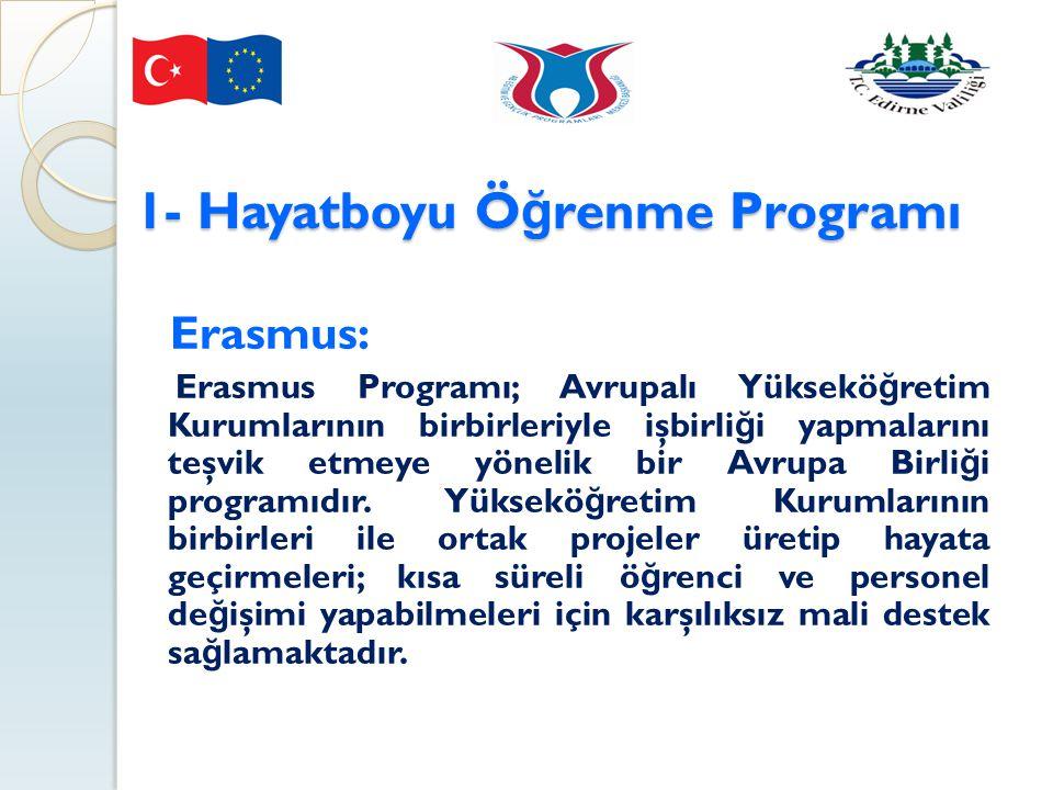 1- Hayatboyu Ö ğ renme Programı 1- Hayatboyu Ö ğ renme Programı Erasmus: Erasmus Programı; Avrupalı Yüksekö ğ retim Kurumlarının birbirleriyle işbirli