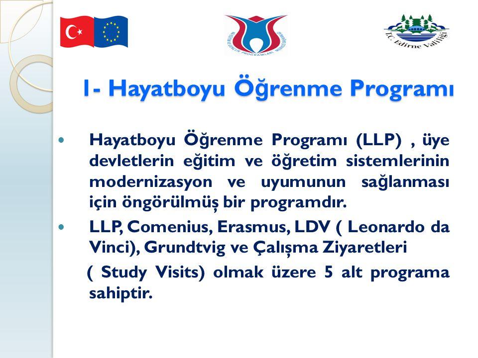 1- Hayatboyu Ö ğ renme Programı Hayatboyu Ö ğ renme Programı (LLP), üye devletlerin e ğ itim ve ö ğ retim sistemlerinin modernizasyon ve uyumunun sa ğ