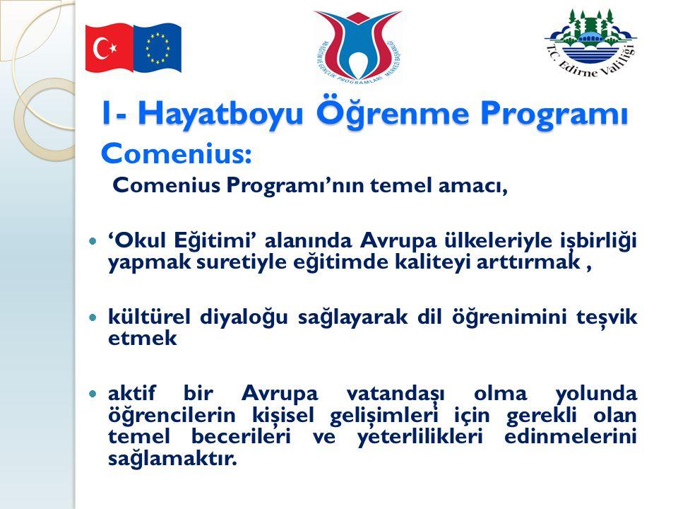 1- Hayatboyu Ö ğ renme Programı 1- Hayatboyu Ö ğ renme Programı Comenius: Comenius Programı'nın temel amacı, 'Okul E ğ itimi' alanında Avrupa ülkeleri