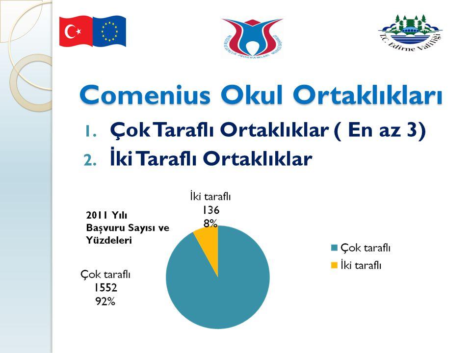 Comenius Okul Ortaklıkları 1. Çok Taraflı Ortaklıklar ( En az 3) 2. İ ki Taraflı Ortaklıklar