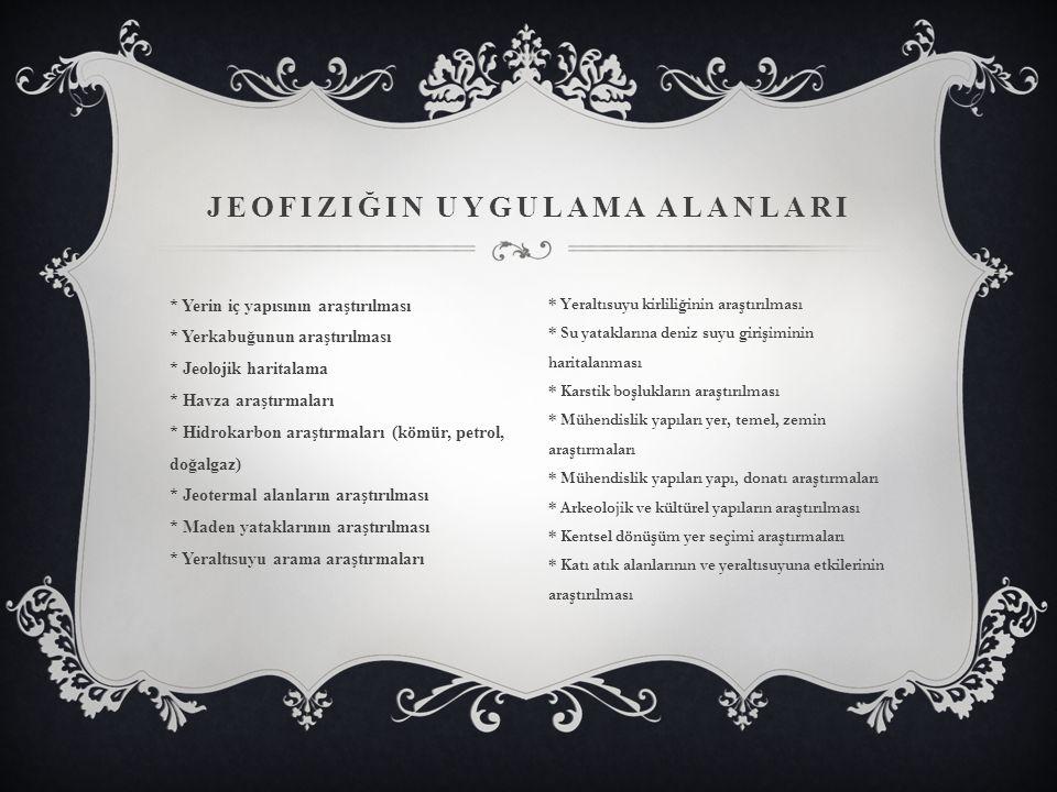 UZAKTAN ALGILAMA NEDIR .