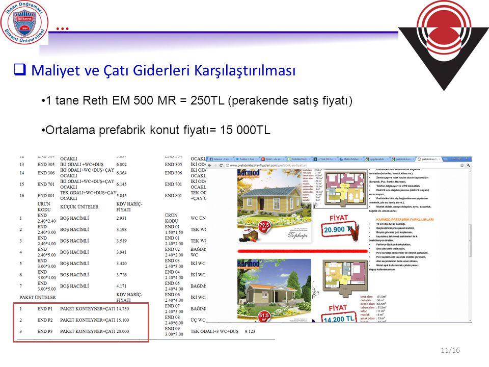 …  Maliyet ve Çatı Giderleri Karşılaştırılması 1 tane Reth EM 500 MR = 250TL (perakende satış fiyatı) Ortalama prefabrik konut fiyatı= 15 000TL 11/16