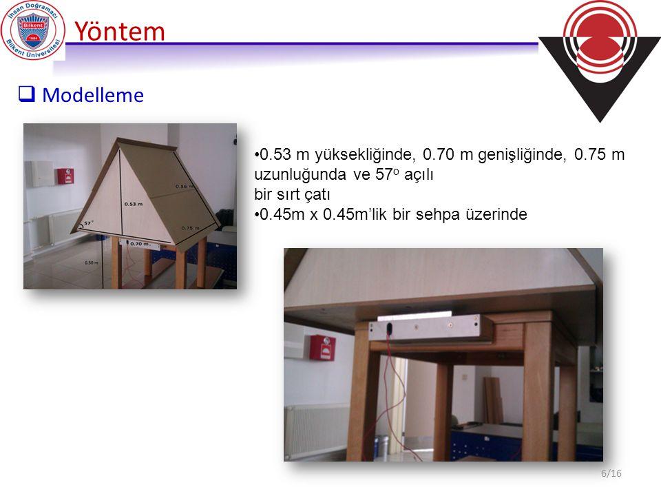 Yöntem  Modelleme 0.53 m yüksekliğinde, 0.70 m genişliğinde, 0.75 m uzunluğunda ve 57 o açılı bir sırt çatı 0.45m x 0.45m'lik bir sehpa üzerinde 6/16