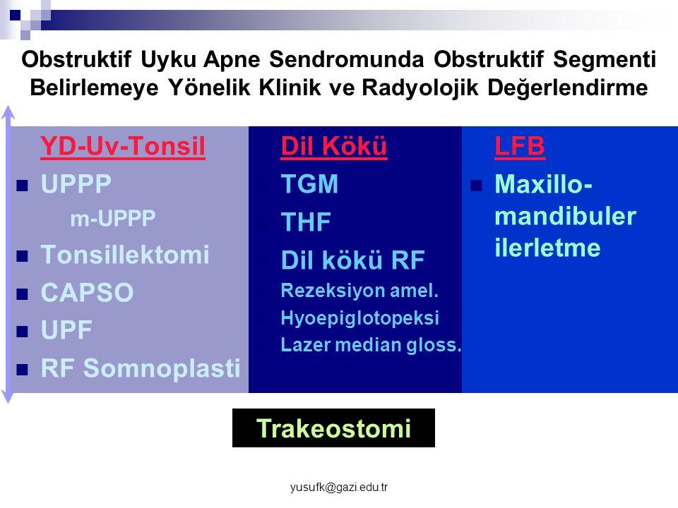 yusufk@gazi.edu.tr YD-Uv-Tonsil UPPP  m-UPPP Tonsillektomi CAPSO UPF RF Somnoplasti Obstruktif Uyku Apne Sendromunda Obstruktif Segmenti Belirlemeye