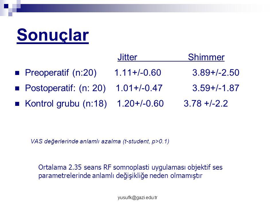 yusufk@gazi.edu.tr Sonuçlar Jitter Shimmer Preoperatif (n:20) 1.11+/-0.60 3.89+/-2.50 Postoperatif: (n: 20) 1.01+/-0.47 3.59+/-1.87 Kontrol grubu (n:1