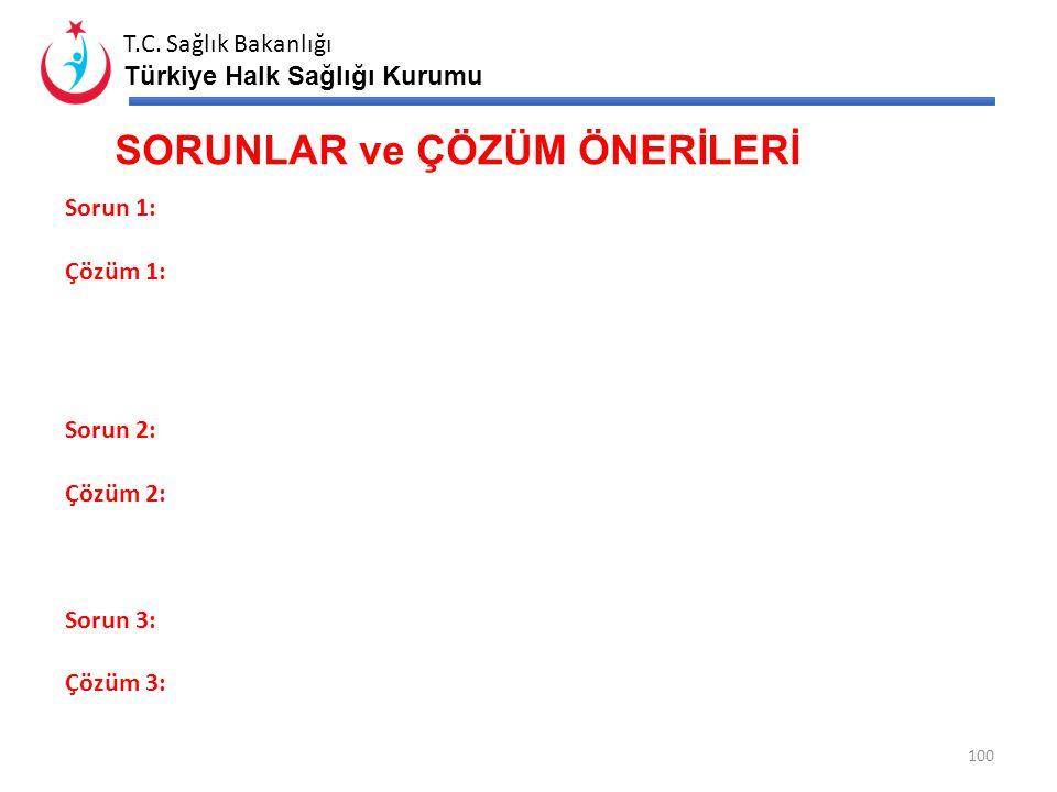 T.C. Sağlık Bakanlığı Türkiye Halk Sağlığı Kurumu İYİ UYGULAMA ÖRNEKLERİ 1. 2. 3. 99