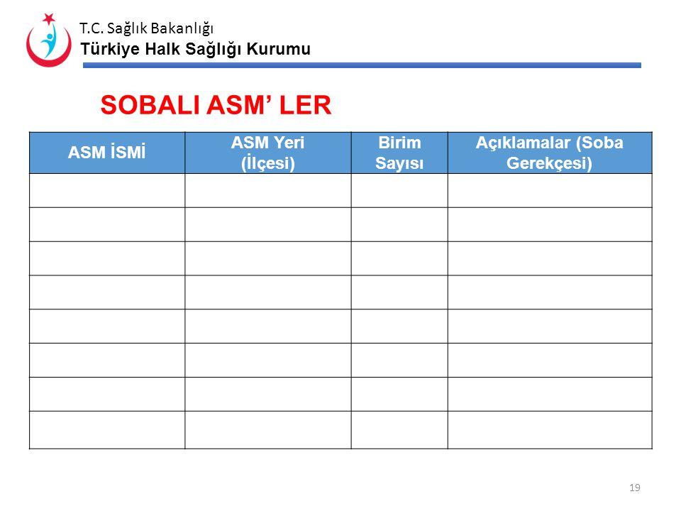 T.C. Sağlık Bakanlığı Türkiye Halk Sağlığı Kurumu AHB GRUPLANDIRMASI 18