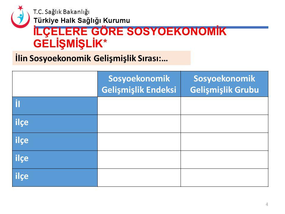 T.C. Sağlık Bakanlığı Türkiye Halk Sağlığı Kurumu ……. Sağlık Bölge Haritası 3