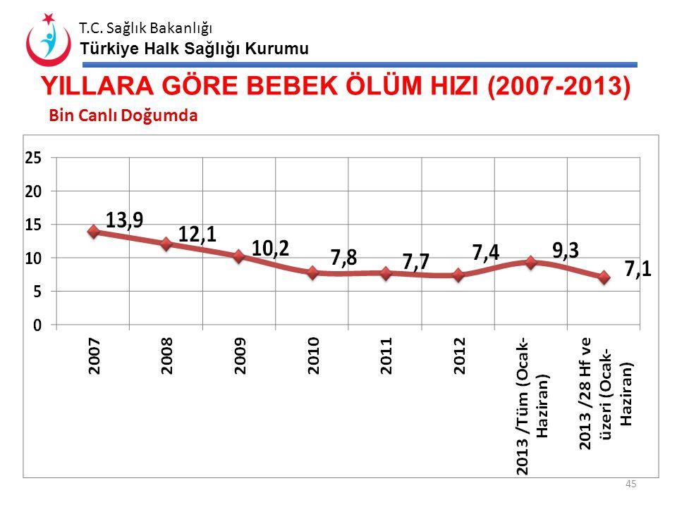 T.C. Sağlık Bakanlığı Türkiye Halk Sağlığı Kurumu BEBEK DOSTU AİLE HEKİMLERİ 44