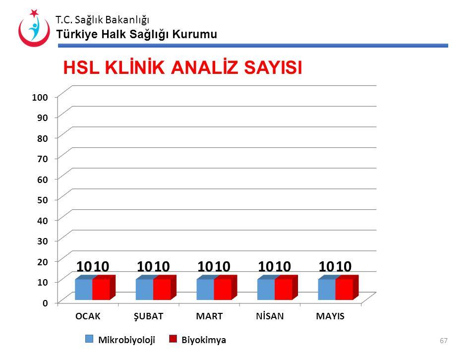 T.C. Sağlık Bakanlığı Türkiye Halk Sağlığı Kurumu Kaynak Suyu İçme Suyu Doğal Mineralli Su Yüzme Suyu Kaynak Suyu, İçme Suyu, Doğal Mineralli Su, Yüzm