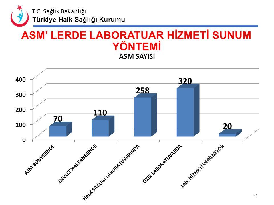T.C. Sağlık Bakanlığı Türkiye Halk Sağlığı Kurumu HALK SAĞLIĞI LABORATUARI TARAFINDAN VERİLEN / ALINAN HİZMET İÇİ EĞİTİMLER 70