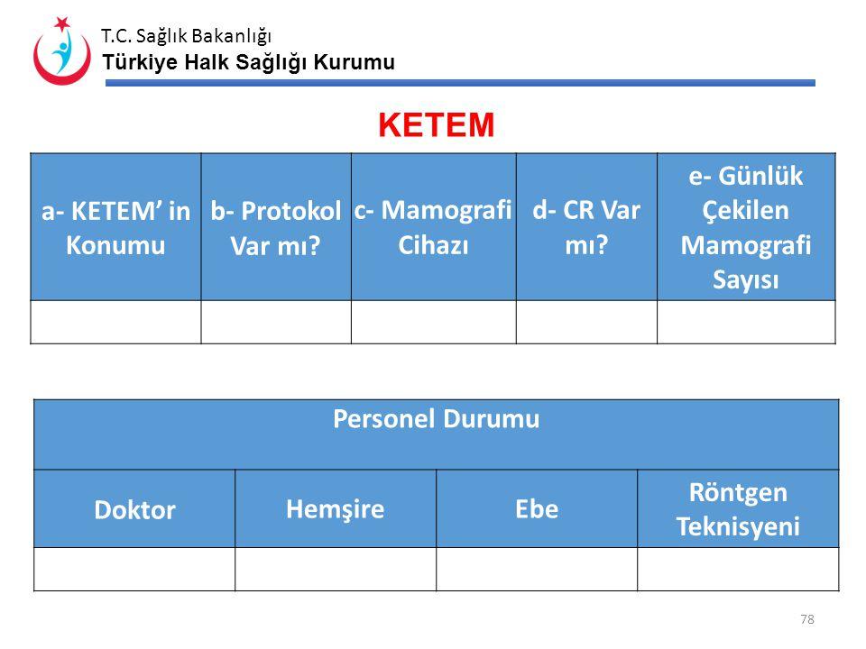 T.C. Sağlık Bakanlığı Türkiye Halk Sağlığı Kurumu KANSER TARAMA ORANLARI (Hedef Nüfusa Göre) 77