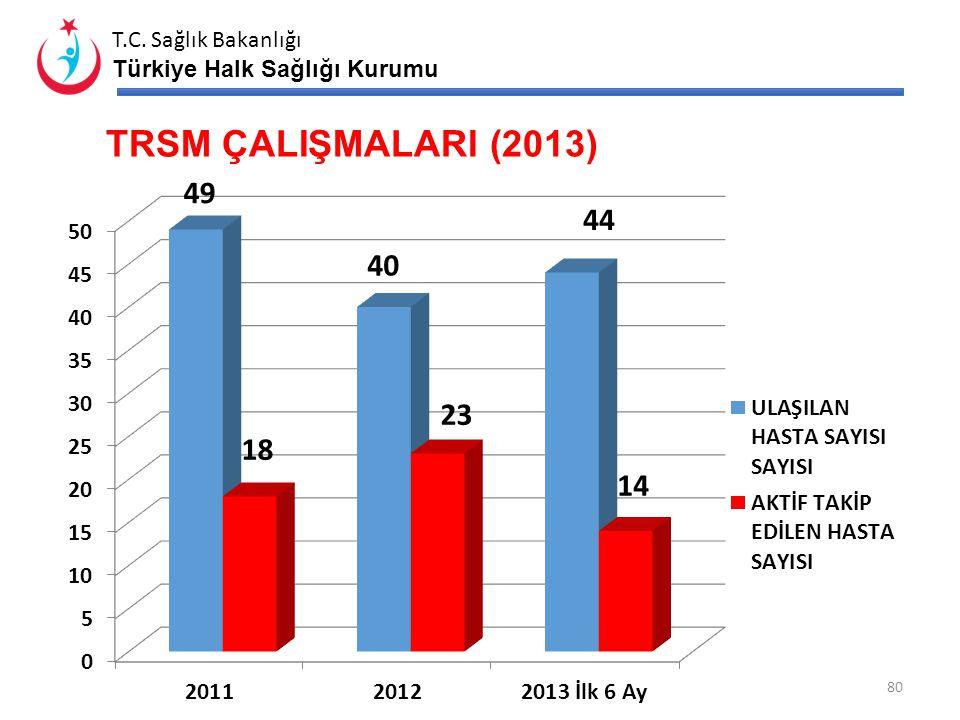 T.C. Sağlık Bakanlığı Türkiye Halk Sağlığı Kurumu TOPLUM RUH SAĞLIĞI MERKEZLERİ İlçe/ Hastane TRSM Adı Tescil Tarihi Kayıtlı Hasta Sayısı Personel Say