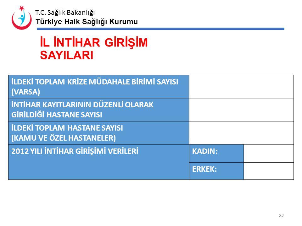 T.C. Sağlık Bakanlığı Türkiye Halk Sağlığı Kurumu TEDBİR KARARI VERİLİP TAKİBİ YAPILAN KİŞİ SAYISI (2013). 81
