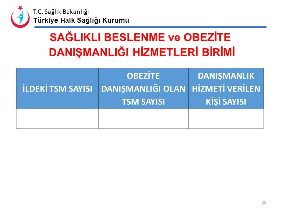 T.C. Sağlık Bakanlığı Türkiye Halk Sağlığı Kurumu MORBİD OBEZ HASTA VERİLERİNİN DAĞILIMI İl (%) Türkiye (%) MORBİD OBEZ KİŞİ ORANI*: (BKİ ≥40 Olanları