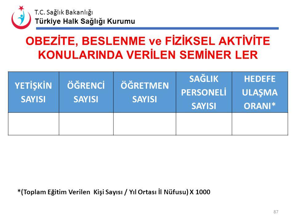T.C. Sağlık Bakanlığı Türkiye Halk Sağlığı Kurumu İLDEKİ TSM SAYISI OBEZİTE DANIŞMANLIĞI OLAN TSM SAYISI DANIŞMANLIK HİZMETİ VERİLEN KİŞİ SAYISI 86 SA