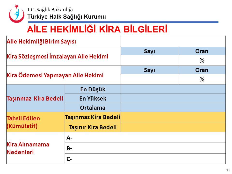 T.C. Sağlık Bakanlığı Türkiye Halk Sağlığı Kurumu 93 MAAŞ VE EK ÖDEME VERİLERİ UnvanıMaaş Sabit Ek Ödeme Performans Ek Ödeme Toplam Ele Geçen (Ort.) (