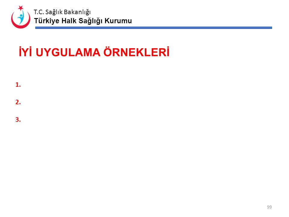 T.C. Sağlık Bakanlığı Türkiye Halk Sağlığı Kurumu 98 İL NÜFUSU (KDS) İL NÜFUSU (TUİK) TÜİK KDS FARKI AİLE HEKİMLİĞİNE GEÇİŞ TARİHİ GEZİCİ SAĞLIK HİZME