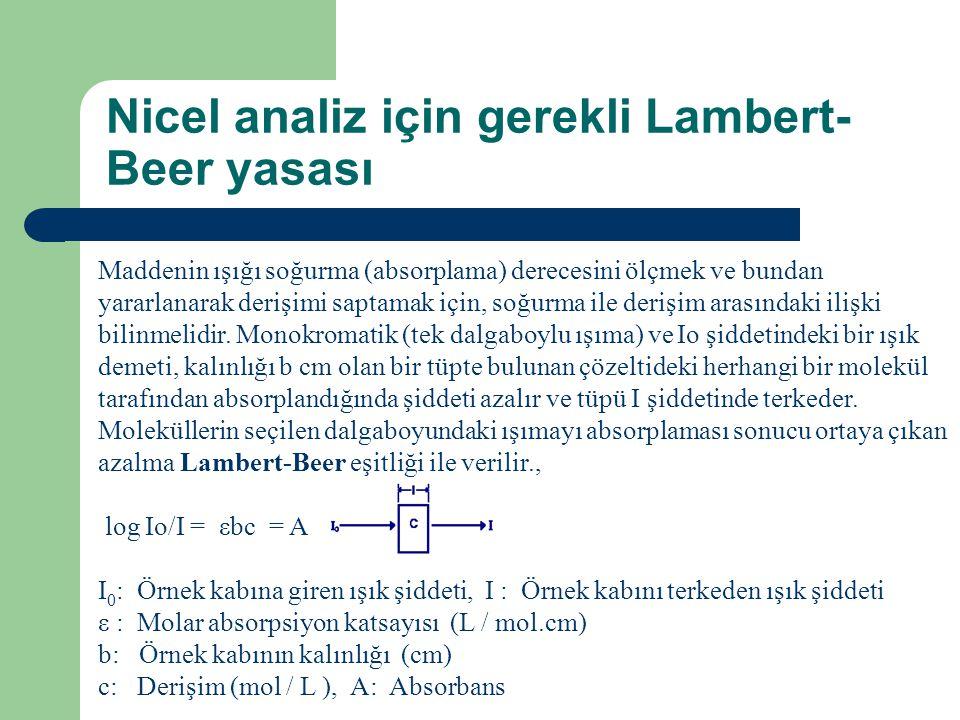Nicel analiz için gerekli Lambert- Beer yasası Maddenin ışığı soğurma (absorplama) derecesini ölçmek ve bundan yararlanarak derişimi saptamak için, soğurma ile derişim arasındaki ilişki bilinmelidir.