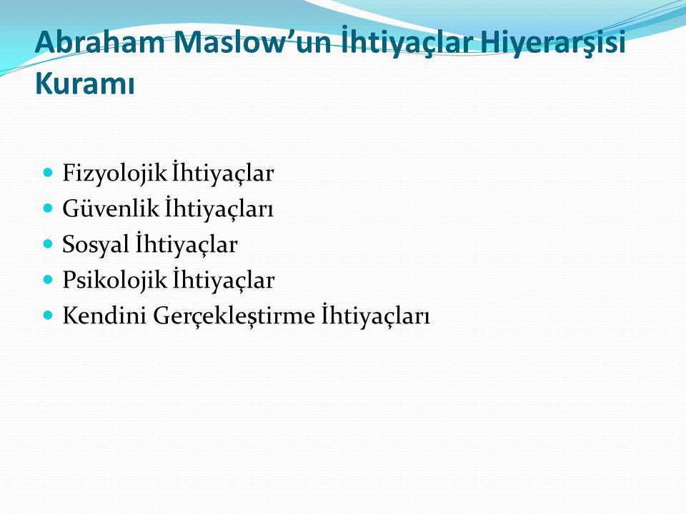 Abraham Maslow'un İhtiyaçlar Hiyerarşisi Kuramı Fizyolojik İhtiyaçlar Güvenlik İhtiyaçları Sosyal İhtiyaçlar Psikolojik İhtiyaçlar Kendini Gerçekleştirme İhtiyaçları