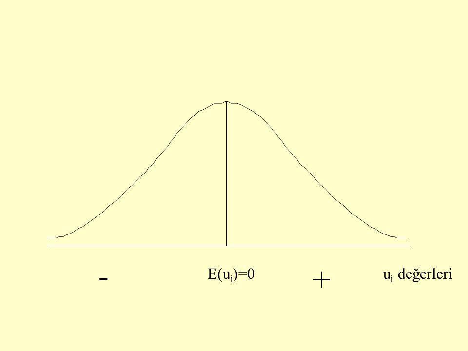 Normal Dağılımlılık EKK tahmincilerinin ihtimal dağılımları u i 'nin ihtimal dağılımı hakkında yapılan varsayıma bağlıdır.  tahminleri için uygulanan