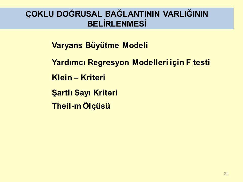 Ev Talebi Model Tahminleri DeğişkenlerModel AModel BModel C s.d. Sabit Faiz Nüfus GSMH Düzeltilmiş-R 2 20 0.371 -3812.93 (-2.40) -198.40 (-3.87) 33.82