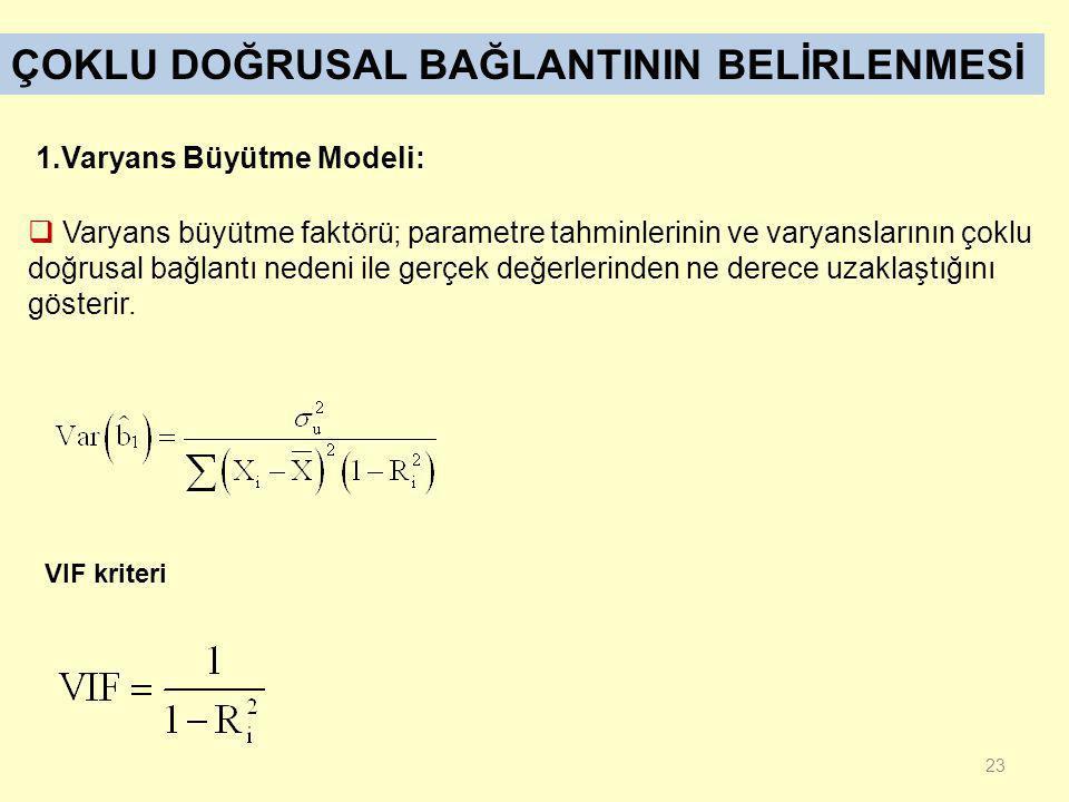 22 Varyans Büyütme Modeli Yardımcı Regresyon Modelleri için F testi Klein – Kriteri Şartlı Sayı Kriteri Theil-m Ölçüsü ÇOKLU DOĞRUSAL BAĞLANTININ VARL