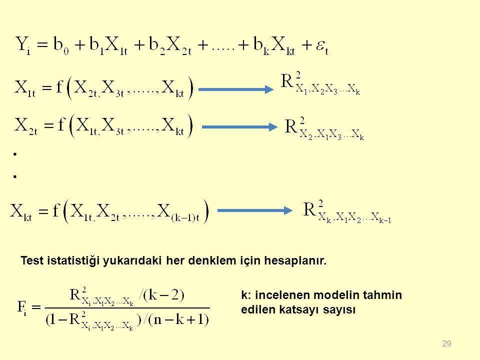 28 2.Yardımcı Regresyon Modelleri için F testi  Bu yöntemde varyans büyütme faktöründe hesapladığımız belirlilik katsayılarından hesaplama yapılır. 
