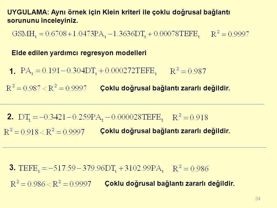  Bu durumda yardımcı regresyon modelleri için F testinde açıklandığı gibi, yardımcı regresyon modelleri tahmin edilir ve bunlardan elde edilecek çokl