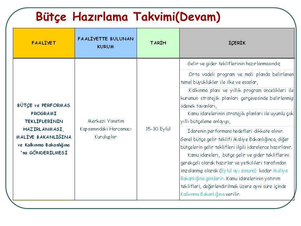 Bütçe Hazırlama Takvimi(Devam)