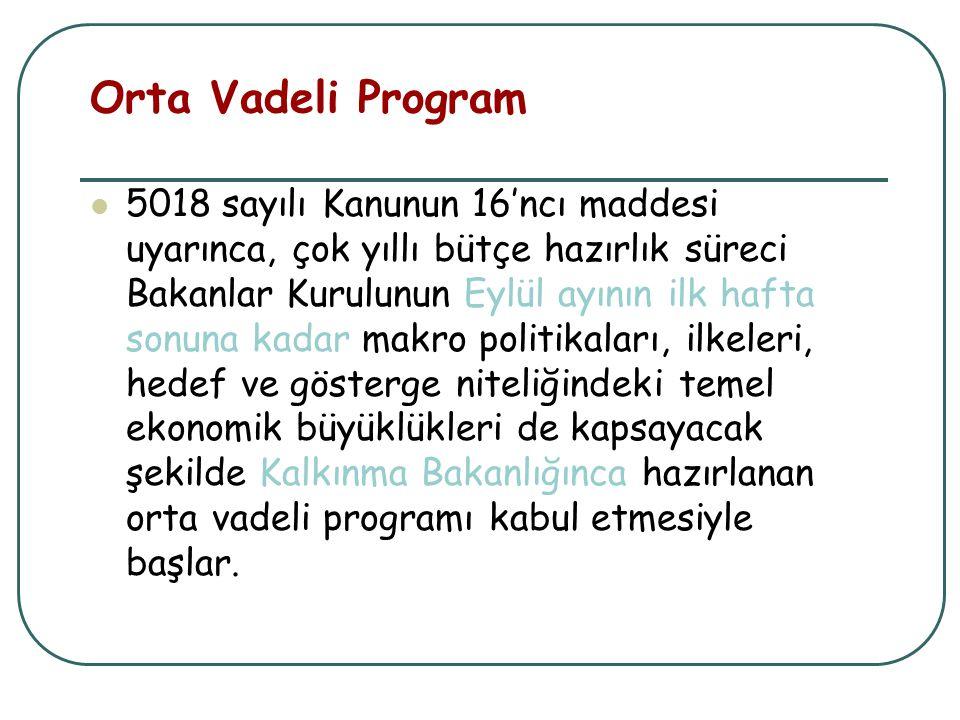 Orta Vadeli Program 5018 sayılı Kanunun 16'ncı maddesi uyarınca, çok yıllı bütçe hazırlık süreci Bakanlar Kurulunun Eylül ayının ilk hafta sonuna kada