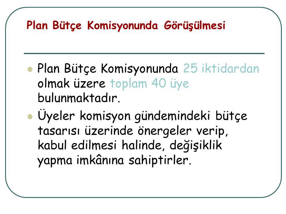 Plan Bütçe Komisyonunda Görüşülmesi Plan Bütçe Komisyonunda 25 iktidardan olmak üzere toplam 40 üye bulunmaktadır. Üyeler komisyon gündemindeki bütçe