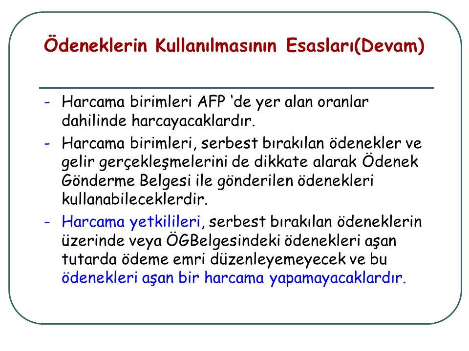 Ödeneklerin Kullanılmasının Esasları(Devam) -Harcama birimleri AFP 'de yer alan oranlar dahilinde harcayacaklardır. - Harcama birimleri, serbest bırak