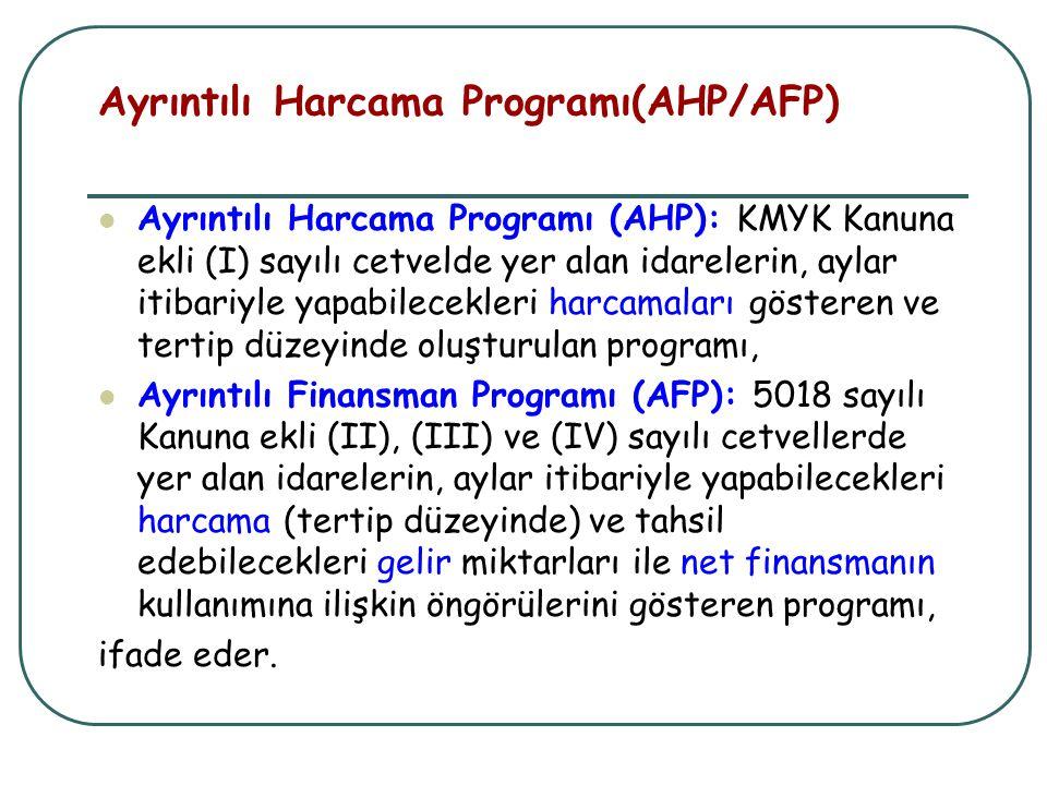 Ayrıntılı Harcama Programı(AHP/AFP) Ayrıntılı Harcama Programı (AHP): KMYK Kanuna ekli (I) sayılı cetvelde yer alan idarelerin, aylar itibariyle yapab