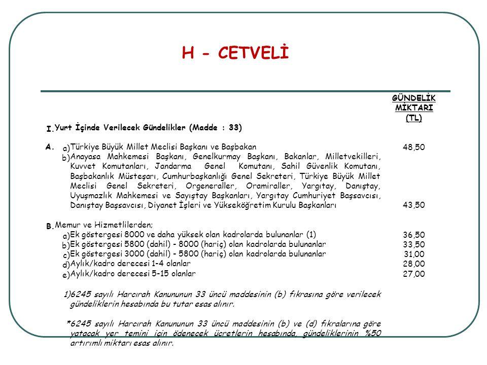 H - CETVELİ GÜNDELİK MİKTARI (TL) I.Yurt İçinde Verilecek Gündelikler (Madde : 33) A.a)Türkiye Büyük Millet Meclisi Başkanı ve Başbakan48,50 b)Anayasa