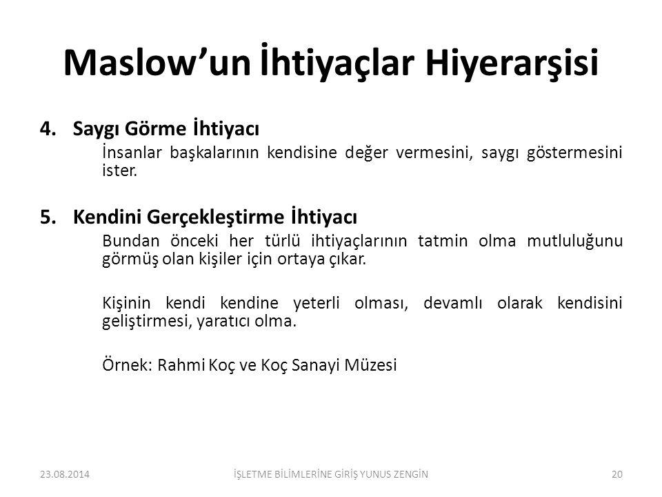 Maslow'un İhtiyaçlar Hiyerarşisi 1.Fizyolojik İhtiyaçlar Yemek, su, uyku, dengeli beslenme, ısı, giyinme, barınma, v.b. 2.Güvenlik İhtiyacı Tehlikeye,